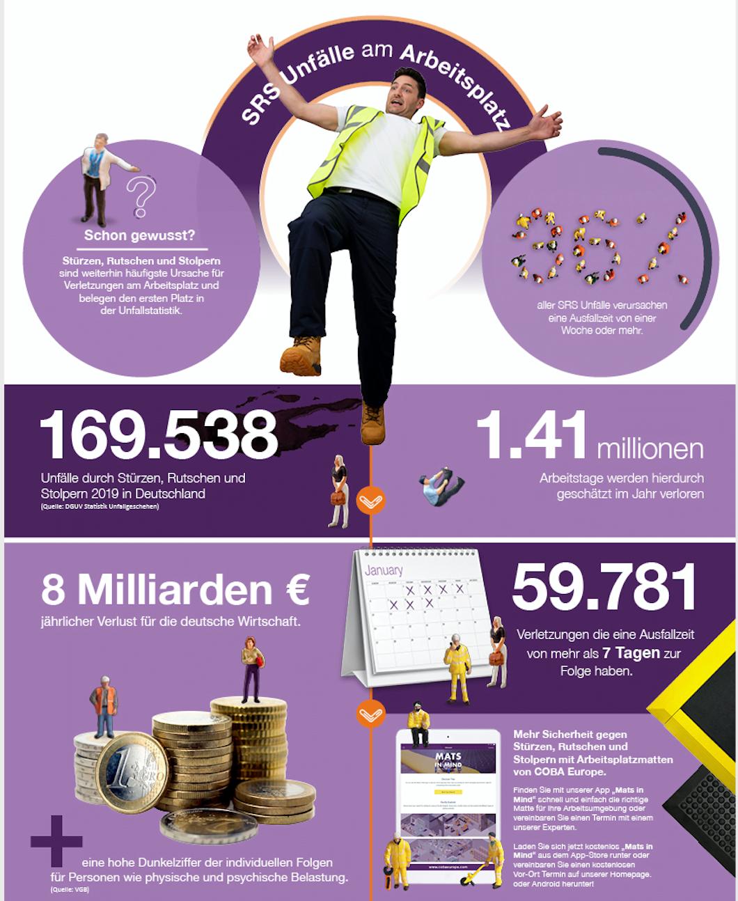 RS Unfälle (Stolper, Rutsch und Sturz) Poster Statistik 2019