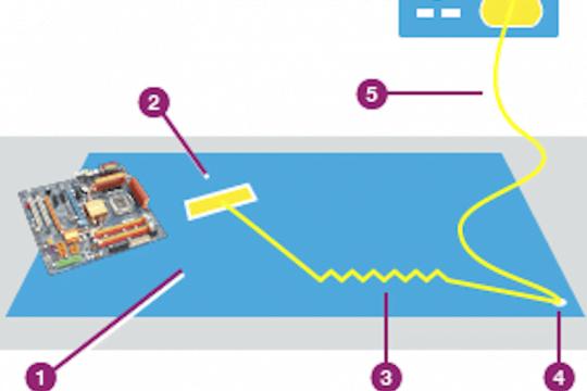 esd matting guide