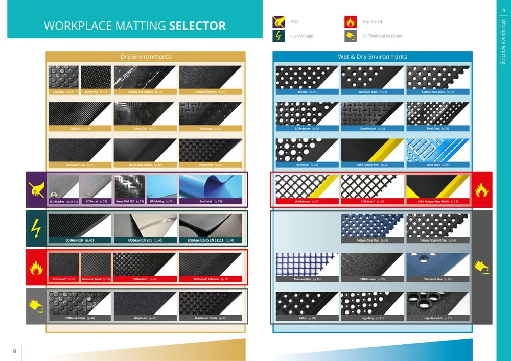 safety workpalce matting selector in new catalogue