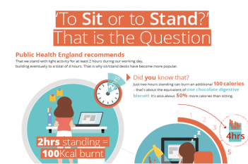 What Effect Does Sitting Have on Your Health